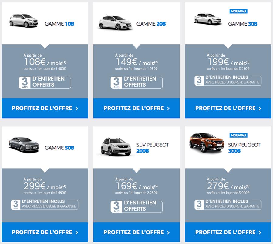 Digital Transformation Automotive: Selling Online Peugeot Frankreich (Website Peugeot Frankreich)