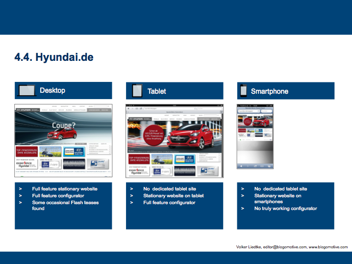 Hyundai.de Assessment - only for demonstration purposes (Volker Liedtke)