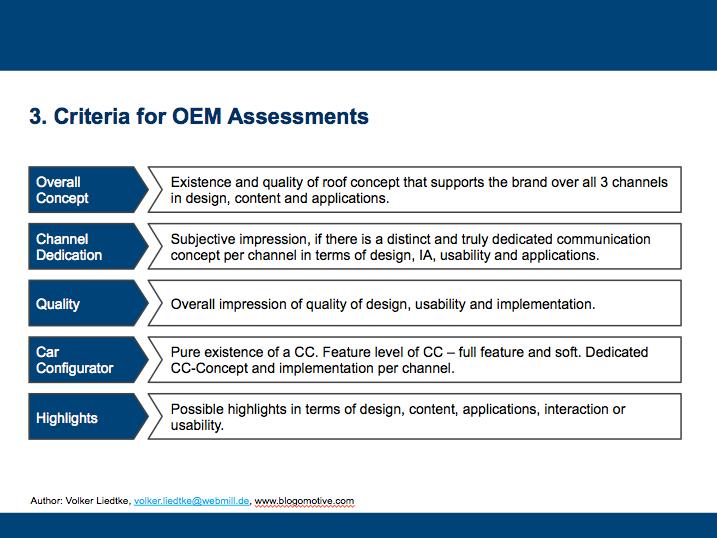Criteria for OEM Assessments (Volker Liedtke)