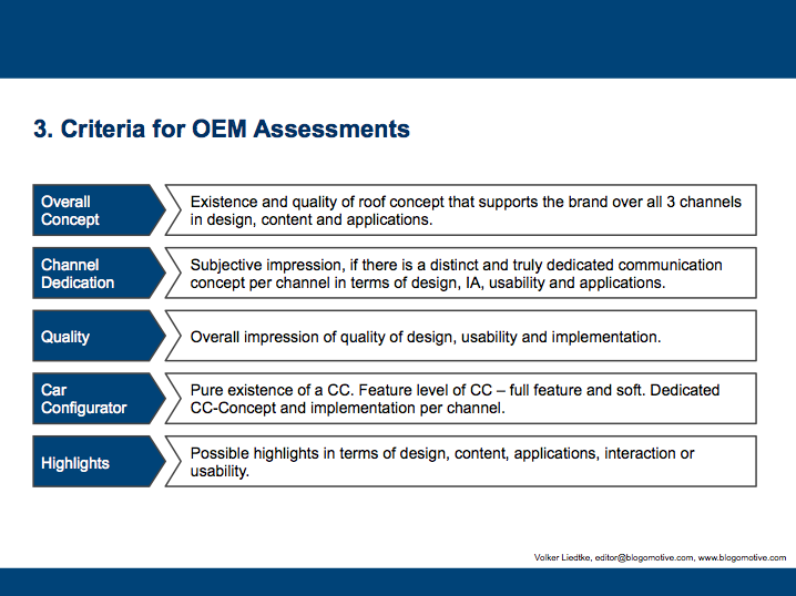 Criteria for OEM Assessments (Volker Liedtke)