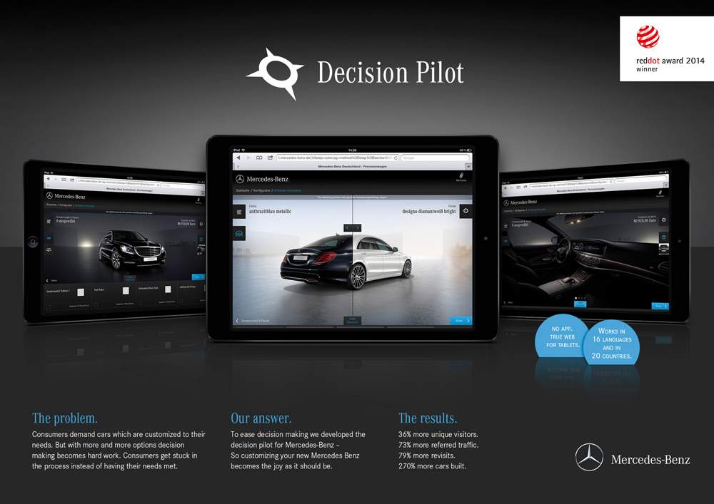 Mercedes-Benz PKW Tablet Konfigurator (Jung von Matt)