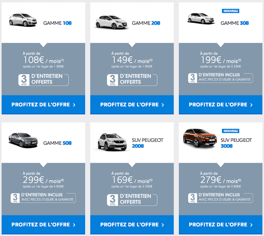 Digital Transformation Automotive: Selling Online Peugeot Frankreich (Website Peugeot Frankreich)